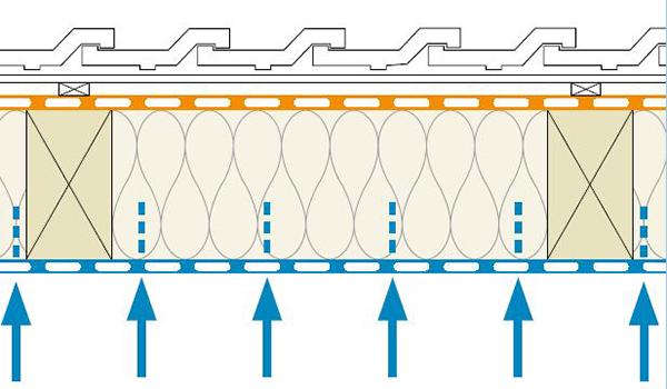 Diffusie-diffusion